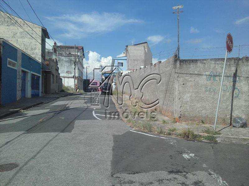 Área em Sorocaba, no bairro Vila Haro