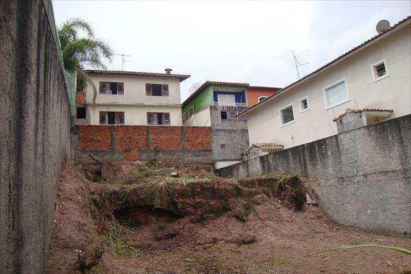 Terreno em Taboão da Serra, bairro Jardim América