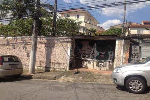 Terreno, código 2022 em São Paulo, bairro Jardim Monte Kemel