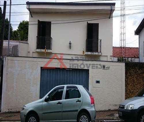 Sobrado, código 41557 em Itu, bairro Centro