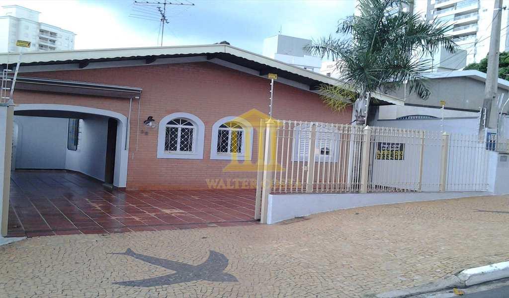Casa em Campinas, bairro Vila Proost de Souza