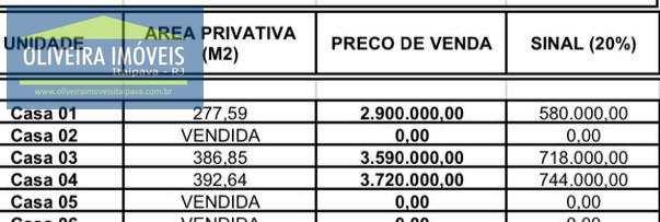 Casa, Itaipava, Petrópolis - R$ 2.9 mi, Cod: 112