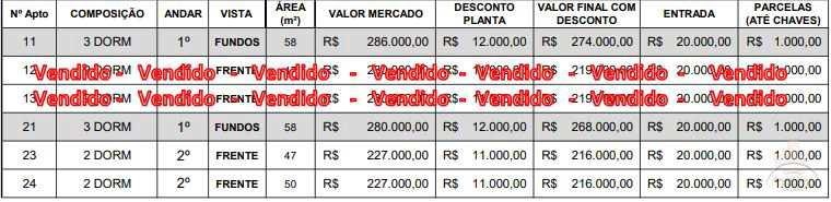 Apartamento com 3 dorms, Jardim Casqueiro, Cubatão - R$ 268 mil, Cod: 1345