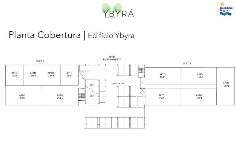 Valores de lançamento para investidores, Perequê Açu - Ubatuba